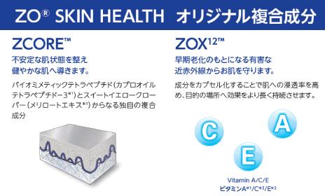 ゼオスキンオリジナル複合成分